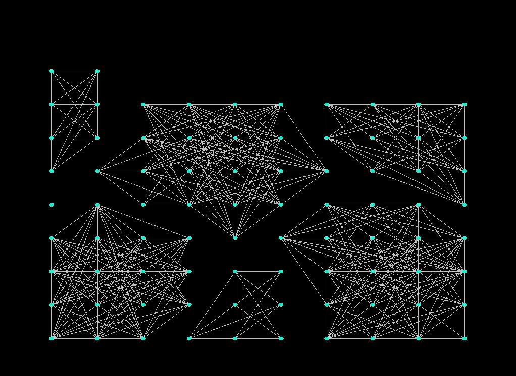 matrix1-square-edgelength
